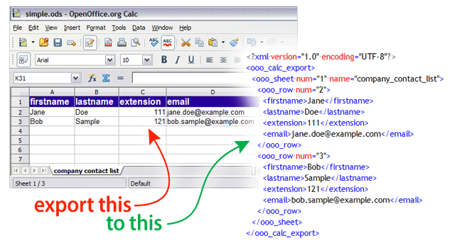 Simple XML export from OpenOffice org Calc and LibreOffice Calc